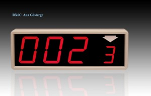 RX6C Ana Gösterge ( numaratör - sıramatik )
